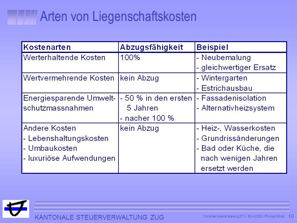KANTONALE STEUERVERWALTUNG ZUG 10 Vorarbendveranstalung ZTV, 30.4.2002 / Philipp Moos Arten von Liegenschaftskosten