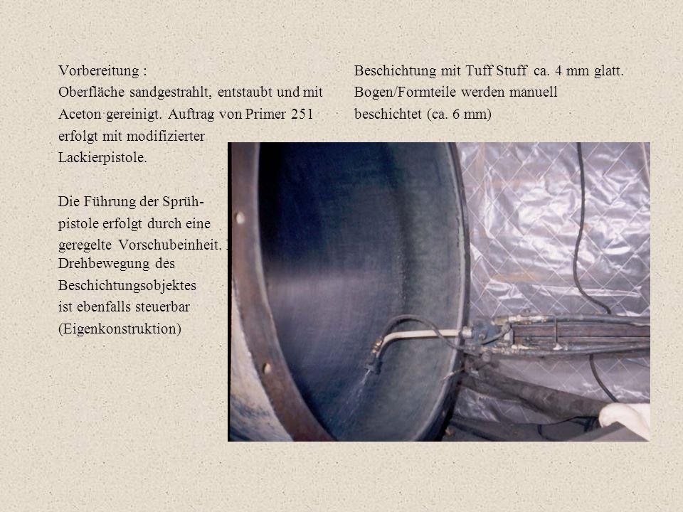 Vorbereitung : Oberfläche sandgestrahlt, entstaubt und mit Aceton gereinigt. Auftrag von Primer 251 erfolgt mit modifizierter Lackierpistole. Die Führ
