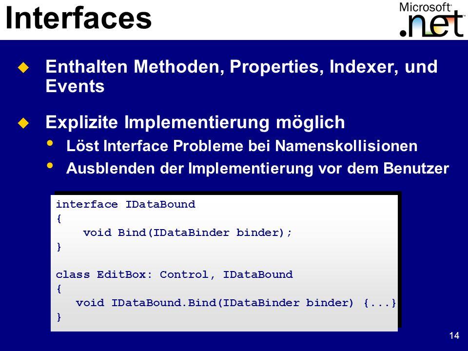 14 Interfaces Enthalten Methoden, Properties, Indexer, und Events Explizite Implementierung möglich Löst Interface Probleme bei Namenskollisionen Ausb