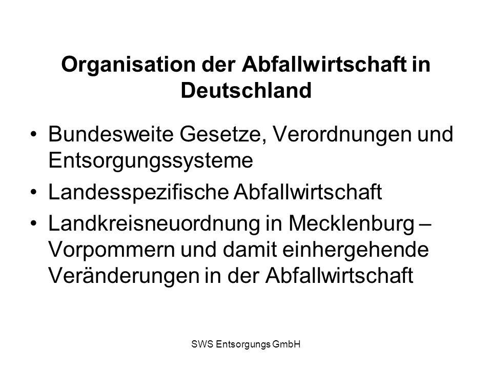 Organisation der Abfallwirtschaft in Deutschland Bundesweite Gesetze, Verordnungen und Entsorgungssysteme Landesspezifische Abfallwirtschaft Landkreis