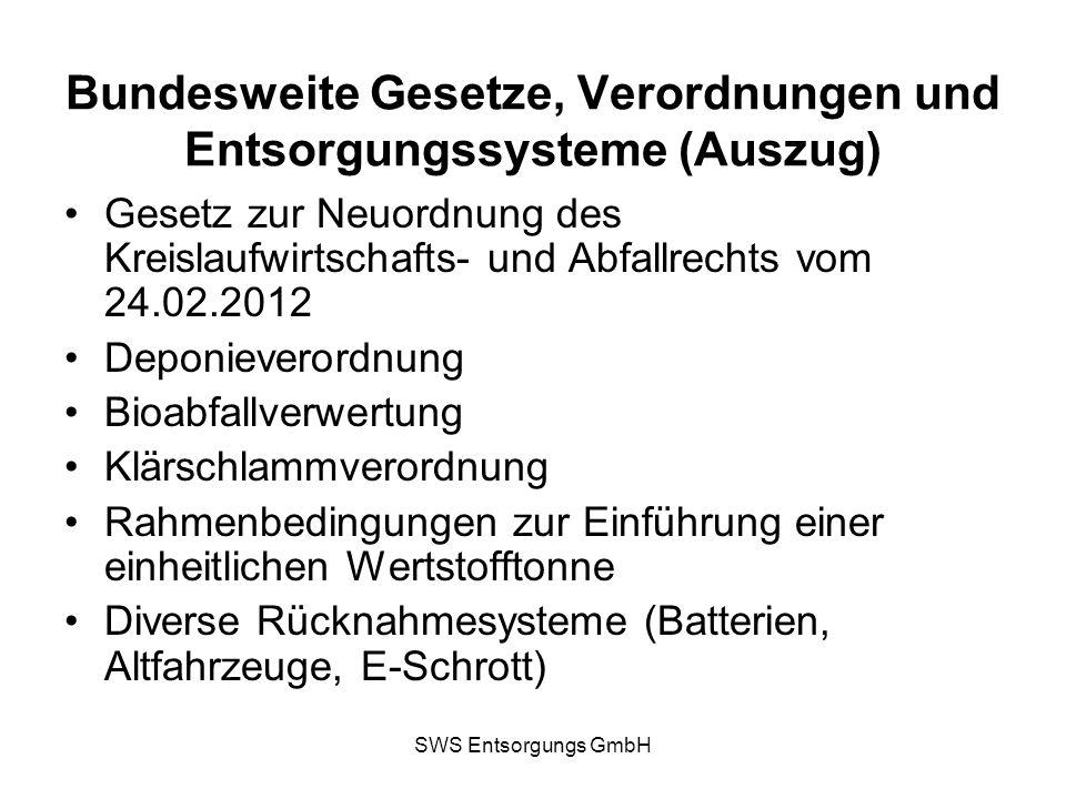 SWS Entsorgungs GmbH Bundesweite Gesetze, Verordnungen und Entsorgungssysteme (Auszug) Gesetz zur Neuordnung des Kreislaufwirtschafts- und Abfallrecht