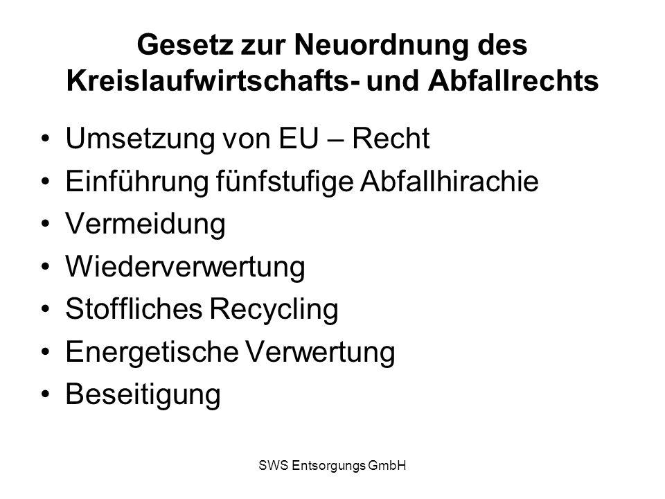 SWS Entsorgungs GmbH Gesetz zur Neuordnung des Kreislaufwirtschafts- und Abfallrechts Umsetzung von EU – Recht Einführung fünfstufige Abfallhirachie V