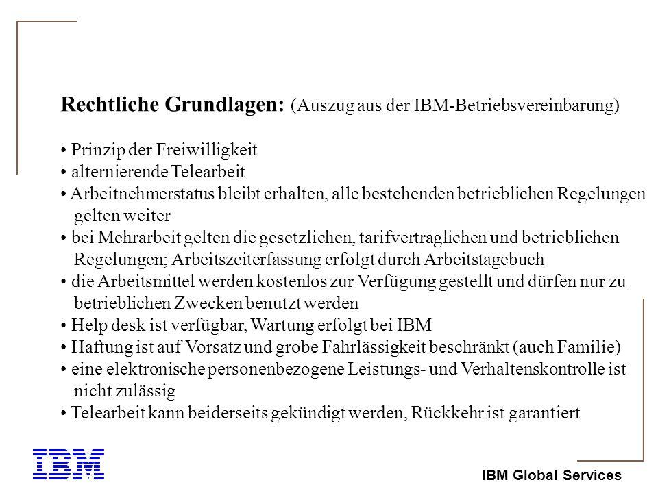 IBM Global Services Telearbeit - Nutzen Unternehmen Produktivitäts- und Effizienzstei- gerung; höhere Arbeitsqualität Steigerung der Kreativität, Arbeits- motivation, Verringerung von Fehl- zeiten Steigerung der Flexibilität und Mobili- tät, mehr Kundennähe Einsparung an Büroflächen (shared desk) Reduzierung der Verwaltungskosten Attraktivität und Image des Unternehmens steigen Mitarbeiter Privat: bessere Vereinbarkeit von Familie und Beruf, freiere Zeitein- teilung, höhere Zufriedenheit und Motivation Finanziell: Wegfall unbezahlter Fahrzeiten, geringere Fahrtkosten, günstigere Wohnortswahl möglich Arbeitstechnisch: Individuelle Arbeitseinteilung, Ideen können jederzeit aufgegriffen werden, Arbeit läuft ungestörter