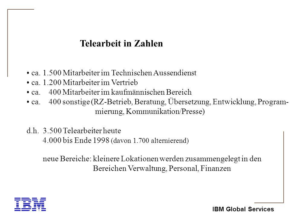IBM Global Services Komplettservice der IBM für Beratung und Einführung Zur Unterstützung der reibungslosen Ein- und Durchführung von Telearbeit in Unternehmen, Behörden, etc.