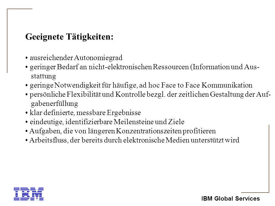 IBM Global Services Eigenschaften und Fähigkeiten der Führungskraft Vertrauen in Mitarbeiter Fähigkeit zur Vorgabe klarer Ziele und zur Delegation Projektmanagement-Fähigkeiten gute Kommunikationsfähigkeit (in-/formell, mündlich,/schriftlich) gute Motivationsfähigkeit ist in der Lage gutes Feedback zu geben Flexibilität kann Leistungen gut bewerten Fähigkeit zur ergebnisorientireten Führung IT-und Telekommunikationskenntnisse
