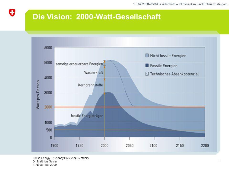 3 Swiss Energy Efficiency Policy for Electricity Dr. Matthias Gysler 4. November 2009 Die Vision: 2000-Watt-Gesellschaft 1. Die 2000-Watt-Gesellschaft