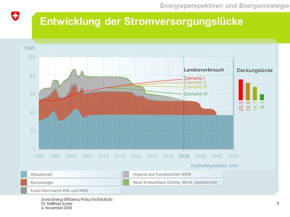 6 Swiss Energy Efficiency Policy for Electricity Dr. Matthias Gysler 4. November 2009 Entwicklung der Stromversorgungslücke Deckungslücke Energiepersp