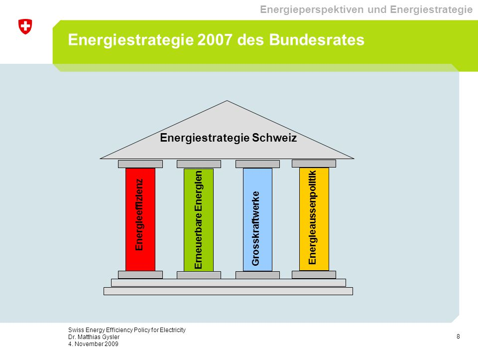 9 Swiss Energy Efficiency Policy for Electricity Dr.