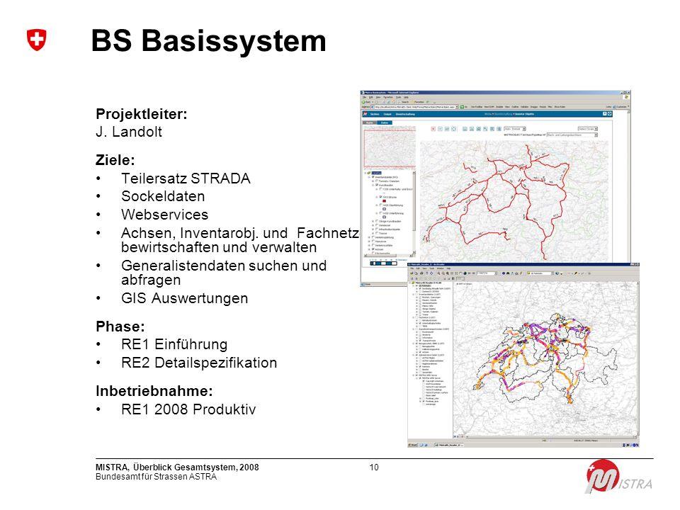 Bundesamt für Strassen ASTRA MISTRA, Überblick Gesamtsystem, 200810 Projektleiter: J. Landolt Ziele: Teilersatz STRADA Sockeldaten Webservices Achsen,