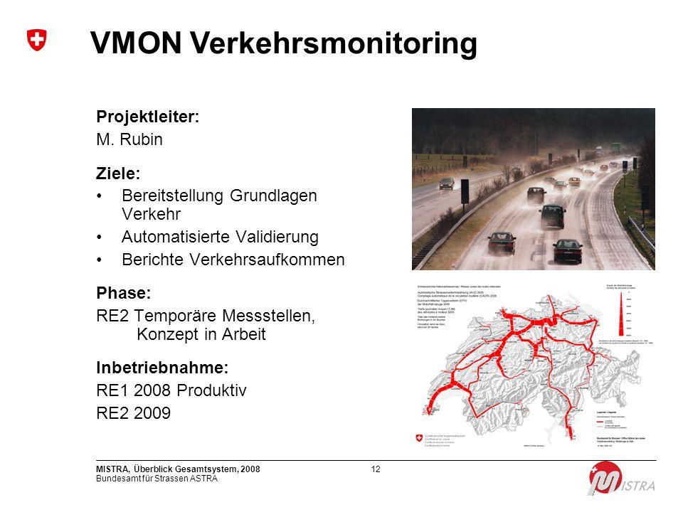 Bundesamt für Strassen ASTRA MISTRA, Überblick Gesamtsystem, 200812 Projektleiter: M. Rubin Ziele: Bereitstellung Grundlagen Verkehr Automatisierte Va
