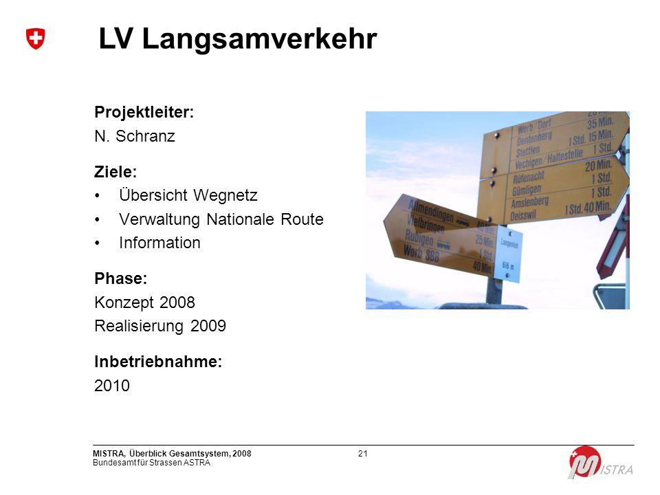 Bundesamt für Strassen ASTRA MISTRA, Überblick Gesamtsystem, 200821 Projektleiter: N. Schranz Ziele: Übersicht Wegnetz Verwaltung Nationale Route Info