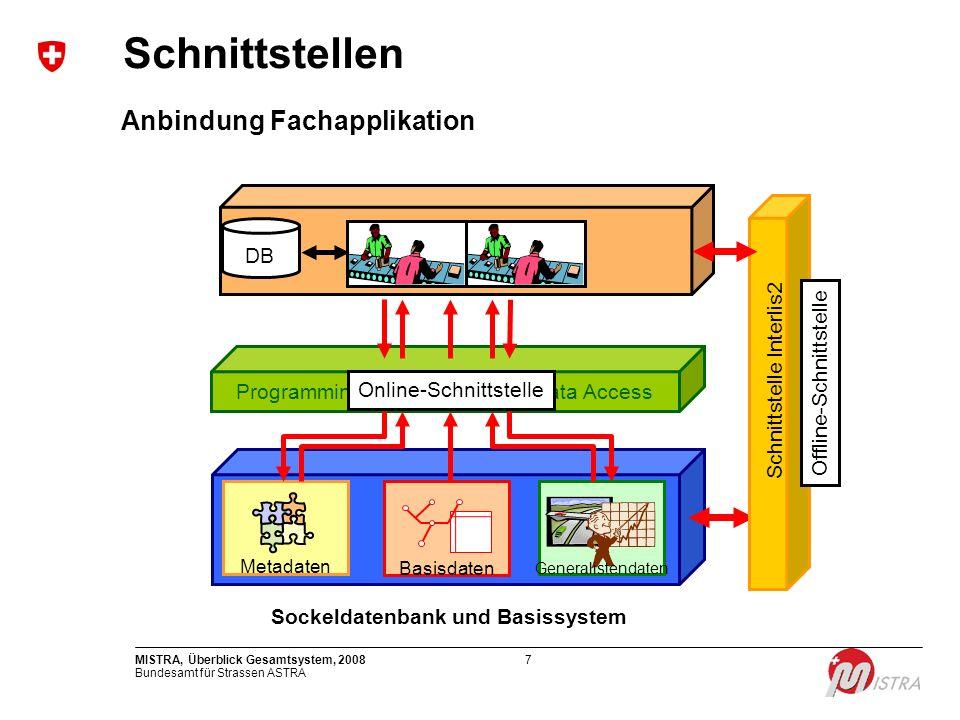 Bundesamt für Strassen ASTRA MISTRA, Überblick Gesamtsystem, 200818 Projektleiter: A.