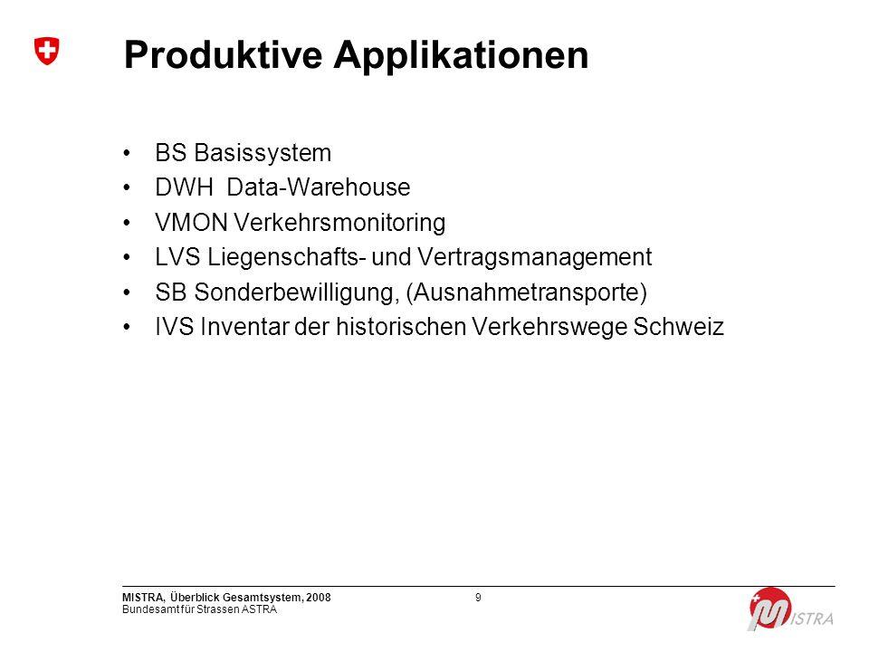 Bundesamt für Strassen ASTRA MISTRA, Überblick Gesamtsystem, 20089 Produktive Applikationen BS Basissystem DWH Data-Warehouse VMON Verkehrsmonitoring