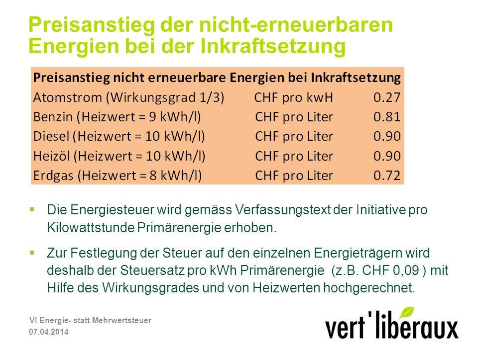 Preisanstieg der nicht-erneuerbaren Energien bei der Inkraftsetzung Die Energiesteuer wird gemäss Verfassungstext der Initiative pro Kilowattstunde Primärenergie erhoben.