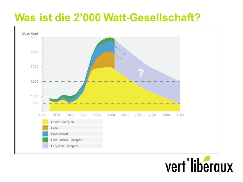 Was ist die 2000 Watt-Gesellschaft