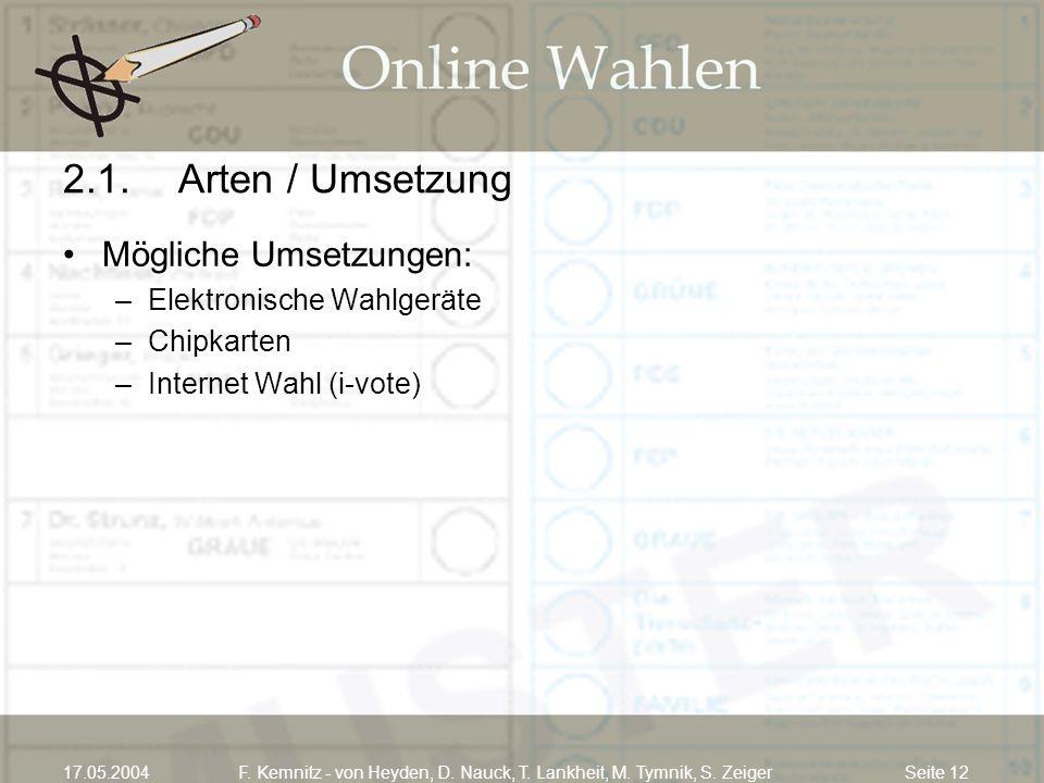 Seite 1217.05.2004F. Kemnitz - von Heyden, D. Nauck, T. Lankheit, M. Tymnik, S. Zeiger 2.1. Arten / Umsetzung Mögliche Umsetzungen: –Elektronische Wah