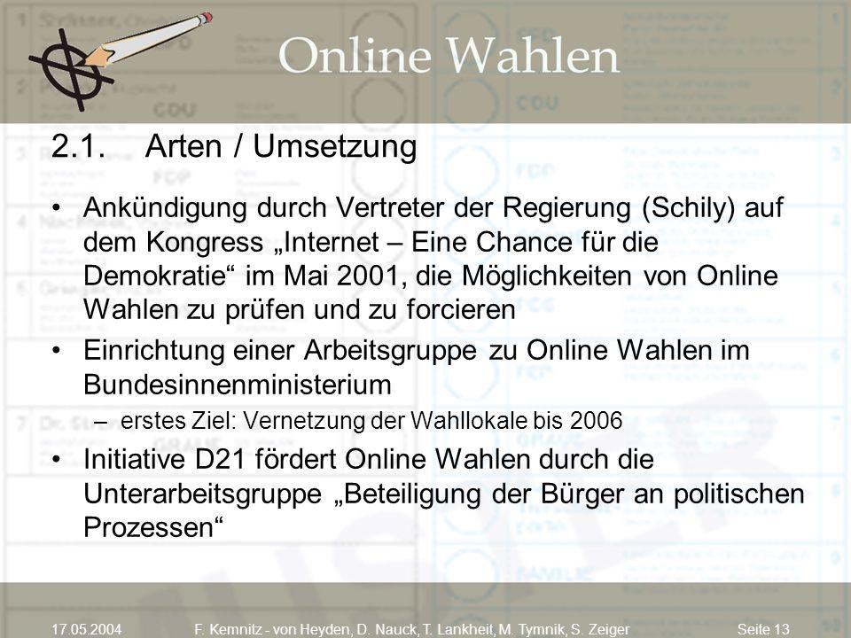 Seite 1317.05.2004F. Kemnitz - von Heyden, D. Nauck, T. Lankheit, M. Tymnik, S. Zeiger 2.1. Arten / Umsetzung Ankündigung durch Vertreter der Regierun