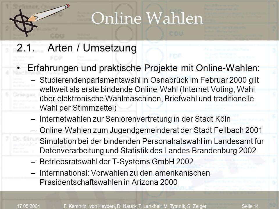 Seite 1417.05.2004F. Kemnitz - von Heyden, D. Nauck, T. Lankheit, M. Tymnik, S. Zeiger 2.1. Arten / Umsetzung Erfahrungen und praktische Projekte mit