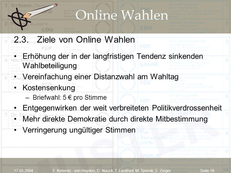 Seite 1617.05.2004F. Kemnitz - von Heyden, D. Nauck, T. Lankheit, M. Tymnik, S. Zeiger 2.3.Ziele von Online Wahlen Erhöhung der in der langfristigen T