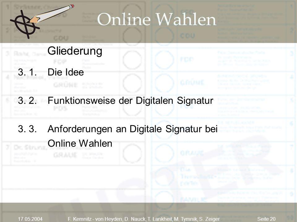 Seite 2017.05.2004F. Kemnitz - von Heyden, D. Nauck, T. Lankheit, M. Tymnik, S. Zeiger Gliederung 3. 1.Die Idee 3. 2. Funktionsweise der Digitalen Sig