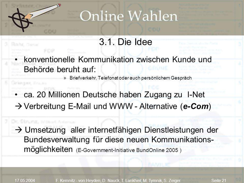 Seite 2117.05.2004F. Kemnitz - von Heyden, D. Nauck, T. Lankheit, M. Tymnik, S. Zeiger 3.1. Die Idee konventionelle Kommunikation zwischen Kunde und B