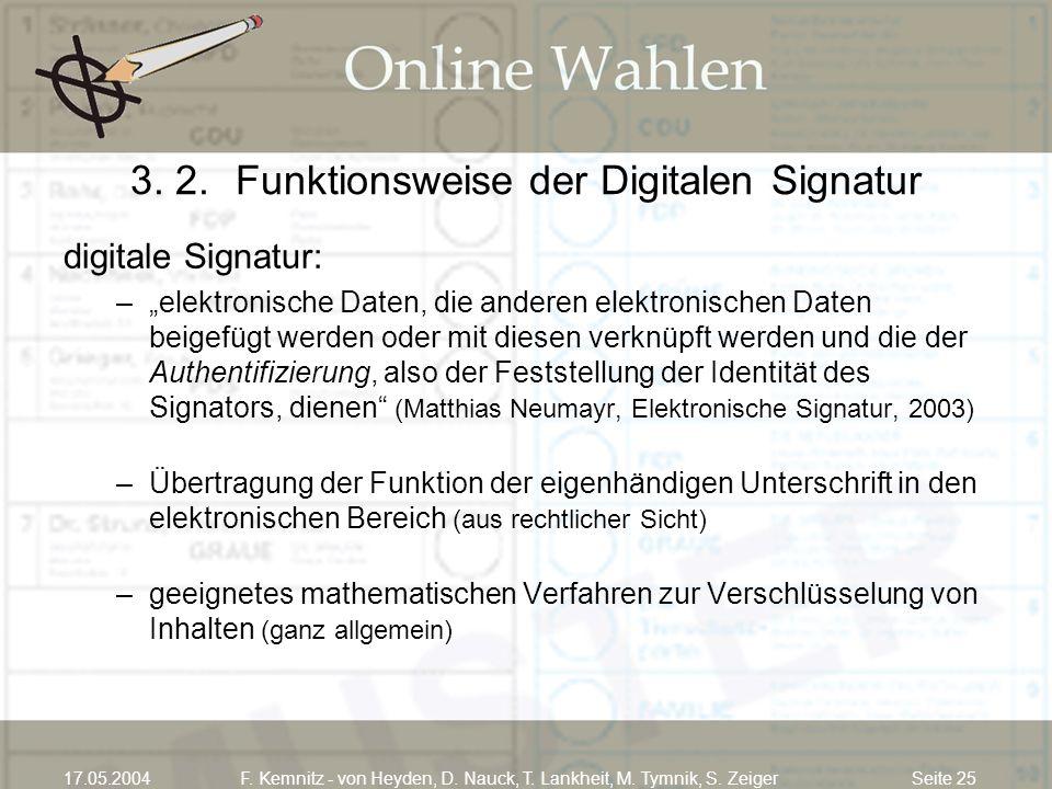 Seite 2517.05.2004F. Kemnitz - von Heyden, D. Nauck, T. Lankheit, M. Tymnik, S. Zeiger 3. 2. Funktionsweise der Digitalen Signatur digitale Signatur: