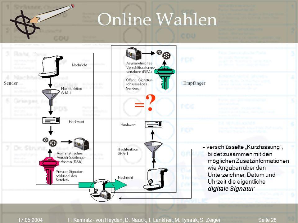 Seite 2817.05.2004F. Kemnitz - von Heyden, D. Nauck, T. Lankheit, M. Tymnik, S. Zeiger - verschlüsselte Kurzfassung, bildet zusammen mit den möglichen
