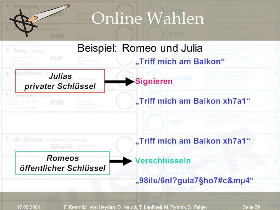 Seite 2917.05.2004F. Kemnitz - von Heyden, D. Nauck, T. Lankheit, M. Tymnik, S. Zeiger Beispiel: Romeo und Julia