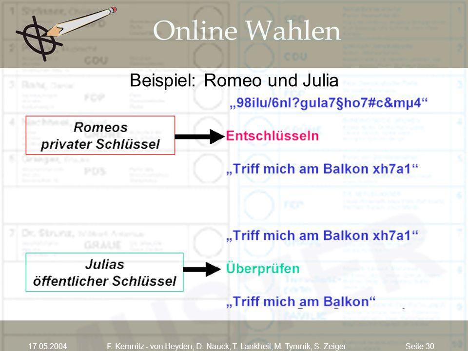 Seite 3017.05.2004F. Kemnitz - von Heyden, D. Nauck, T. Lankheit, M. Tymnik, S. Zeiger Beispiel: Romeo und Julia