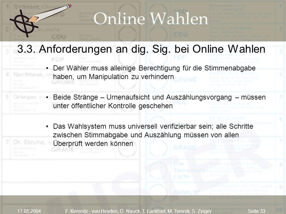 Seite 3317.05.2004F. Kemnitz - von Heyden, D. Nauck, T. Lankheit, M. Tymnik, S. Zeiger 3.3. Anforderungen an dig. Sig. bei Online Wahlen Der Wähler mu