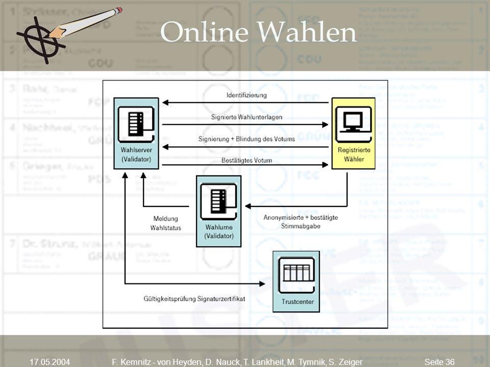 Seite 3617.05.2004F. Kemnitz - von Heyden, D. Nauck, T. Lankheit, M. Tymnik, S. Zeiger