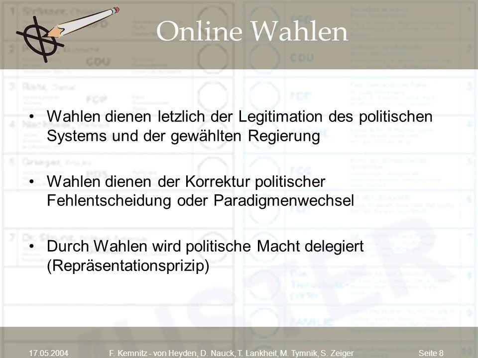 Seite 817.05.2004F. Kemnitz - von Heyden, D. Nauck, T. Lankheit, M. Tymnik, S. Zeiger Wahlen dienen letzlich der Legitimation des politischen Systems