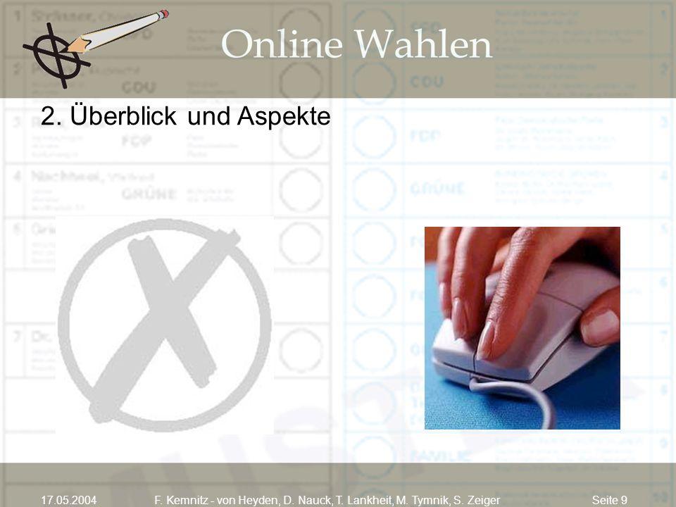 Seite 917.05.2004F. Kemnitz - von Heyden, D. Nauck, T. Lankheit, M. Tymnik, S. Zeiger 2. Überblick und Aspekte