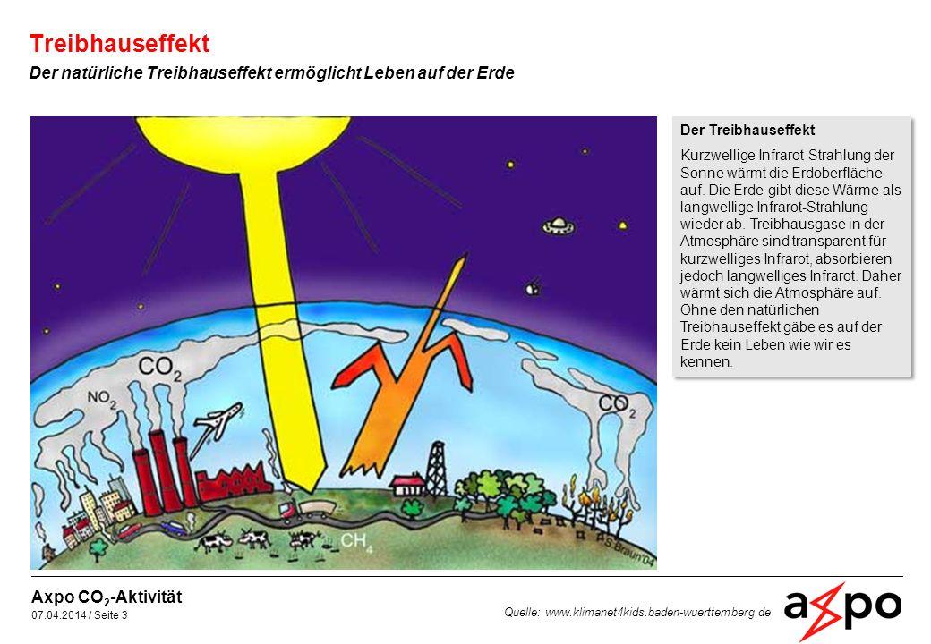 Politischer Rahmen zum Klimaschutz in der Schweiz Die Schweiz will das Kyoto-Protokoll durch das CO 2 -Gesetz umsetzen Ohne Verpflichtung (ca.