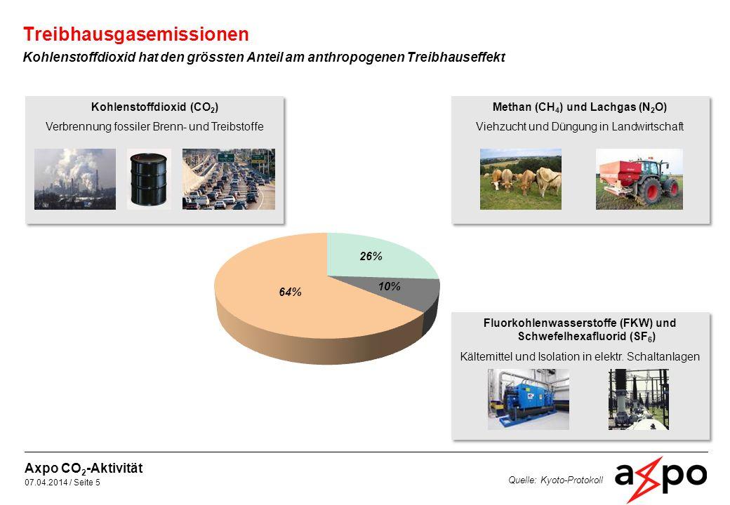 Die Axpo Gruppe 07.04.2014 / Seite 16 Die Axpo Gruppe ist im Besitz der Nordostschweizer Kantone Kantone der Nordostschweiz 100% 73.8%87.4% Suisse AG 60% 30% 10% Axpo CO 2 -Aktivität