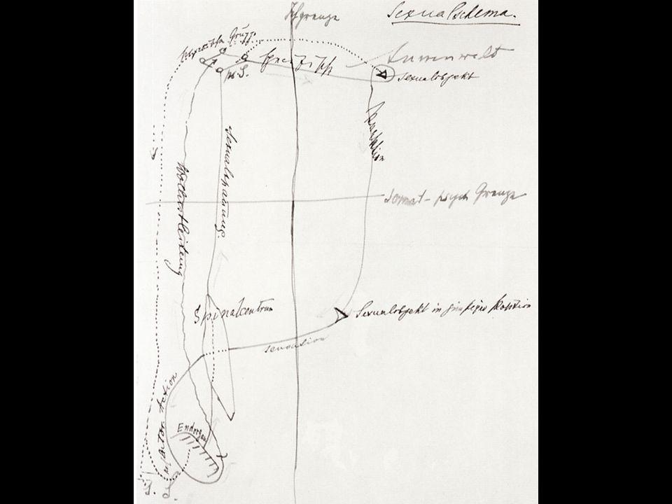 Drei Abhandlungen zur Sexualtheorie (1905) Symptome sind Ersatz für Strebungen [..], die ihre Kraft der Quelle des Sexualtriebes entnehmen (Freud 1905, 73)