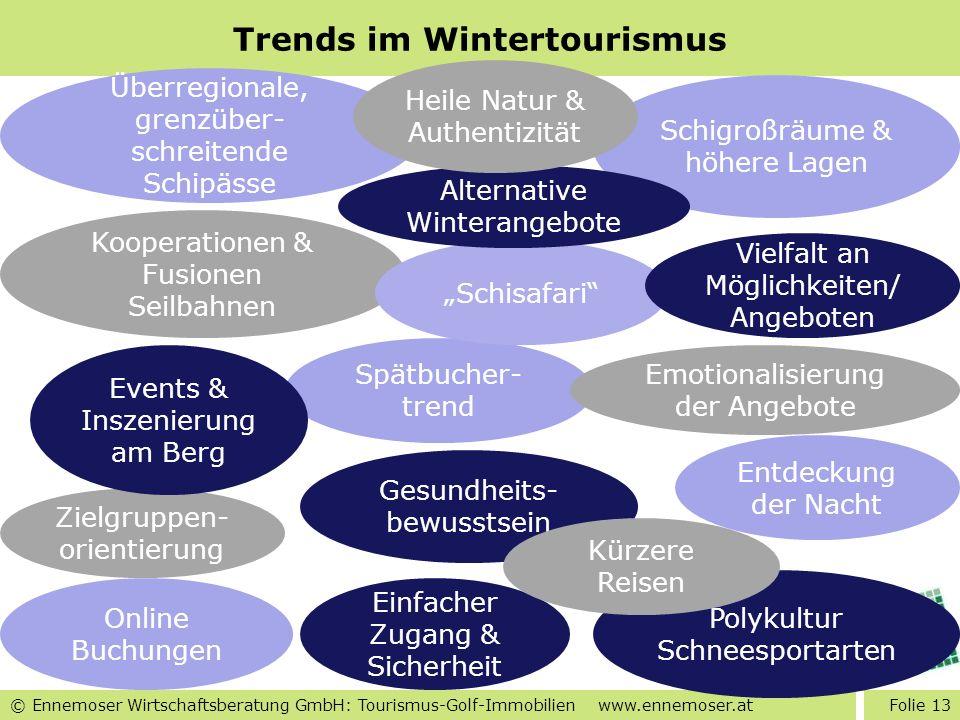 © Ennemoser Wirtschaftsberatung GmbH: Tourismus-Golf-Immobilien www.ennemoser.at Trends im Wintertourismus Folie 13 Online Buchungen Spätbucher- trend