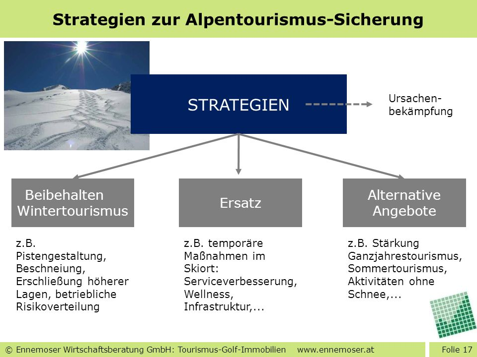 © Ennemoser Wirtschaftsberatung GmbH: Tourismus-Golf-Immobilien www.ennemoser.at Strategien zur Alpentourismus-Sicherung Folie 17 STRATEGIEN Beibehalt
