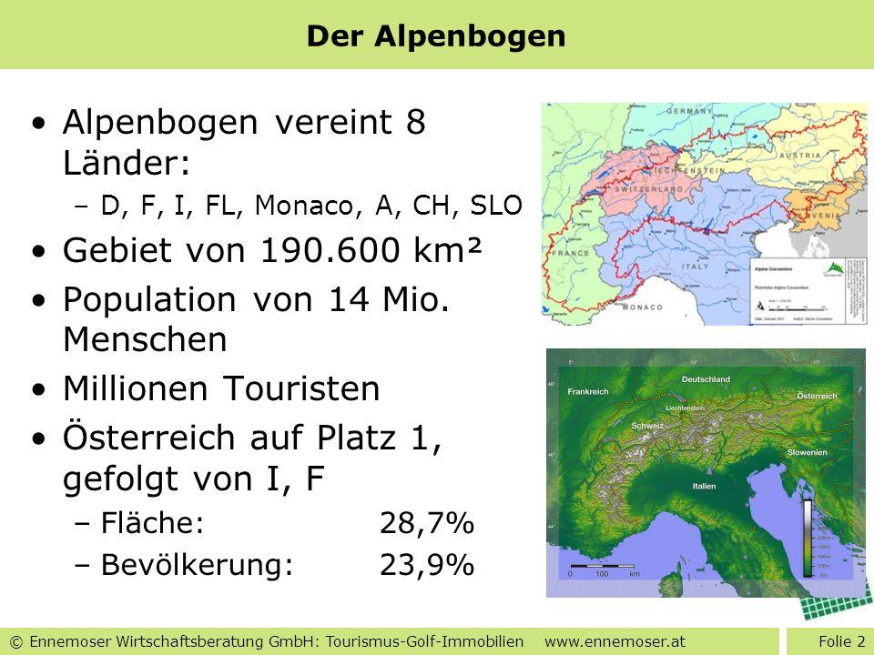© Ennemoser Wirtschaftsberatung GmbH: Tourismus-Golf-Immobilien www.ennemoser.at Hotelbetriebe & Jobs HOTREC Betriebe: 1.500.000 Jobs: 9.000.000 ALPENBOGEN Betriebe: 129.000 Jobs: 774.000 Folie 3