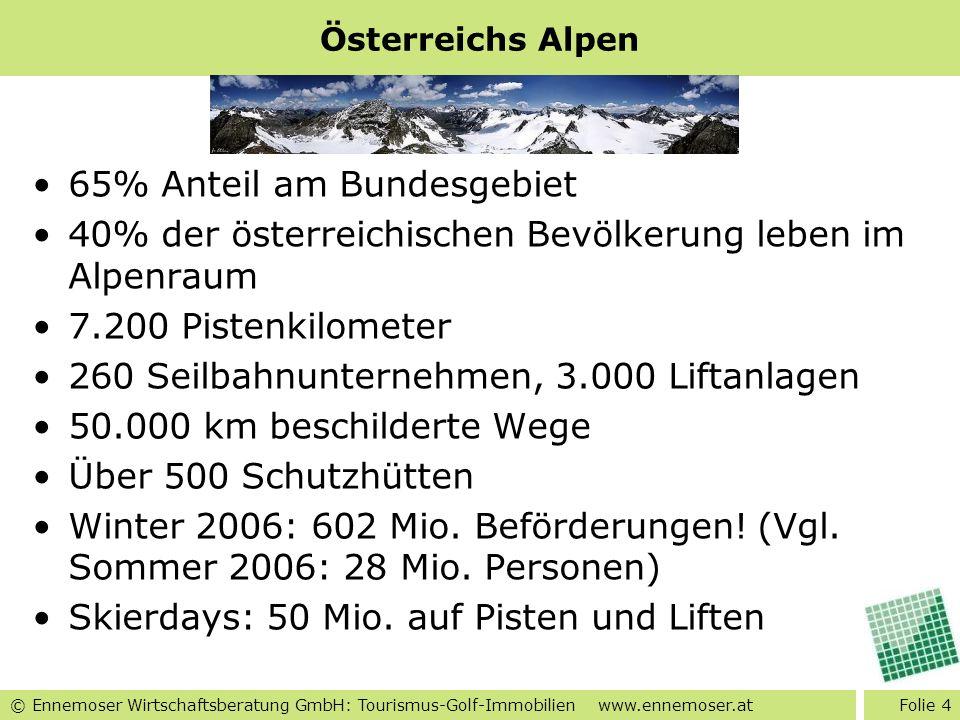 © Ennemoser Wirtschaftsberatung GmbH: Tourismus-Golf-Immobilien www.ennemoser.at Klimawandel – Chancen & Perspektiven Höher gelegene, nordseitige Schigebiete - Schneesicherheit (Einschränkungen: Topographie, Investitionskosten, Umweltgesetze) Beschneiungsanlagen Reduzierung der Schnee- und Skiabhängigkeit –inhaltlich durch Angebotsergänzungen (Innovation und Diversifikation) –zeitlich durch Vier-Jahreszeiten-Tourismus (Ganzjahresthemen) Entwicklungen vor Ort beobachten und Handlungsbedarf frühzeitig erkennen Aspekte der Alpinen Wellness verstärken, Indoor- Attraktionen ausbauen, Infrastrukturen anpassen Nachhaltige Entwicklung fördern – Arbeitsplätze.