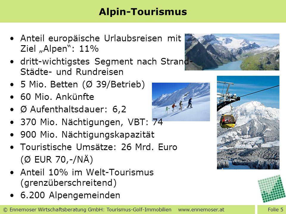 © Ennemoser Wirtschaftsberatung GmbH: Tourismus-Golf-Immobilien www.ennemoser.at Alpin-Tourismus Anteil europäische Urlaubsreisen mit Ziel Alpen: 11%