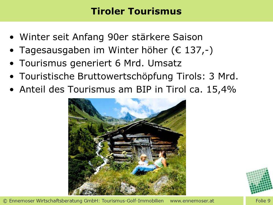 © Ennemoser Wirtschaftsberatung GmbH: Tourismus-Golf-Immobilien www.ennemoser.at Tiroler Tourismus Winter seit Anfang 90er stärkere Saison Tagesausgab