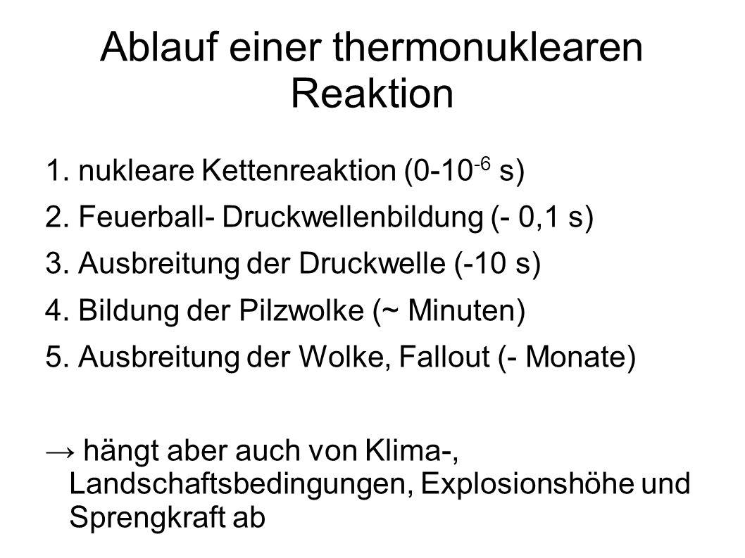 Ablauf einer thermonuklearen Reaktion 1. nukleare Kettenreaktion (0-10 -6 s) 2. Feuerball- Druckwellenbildung (- 0,1 s) 3. Ausbreitung der Druckwelle