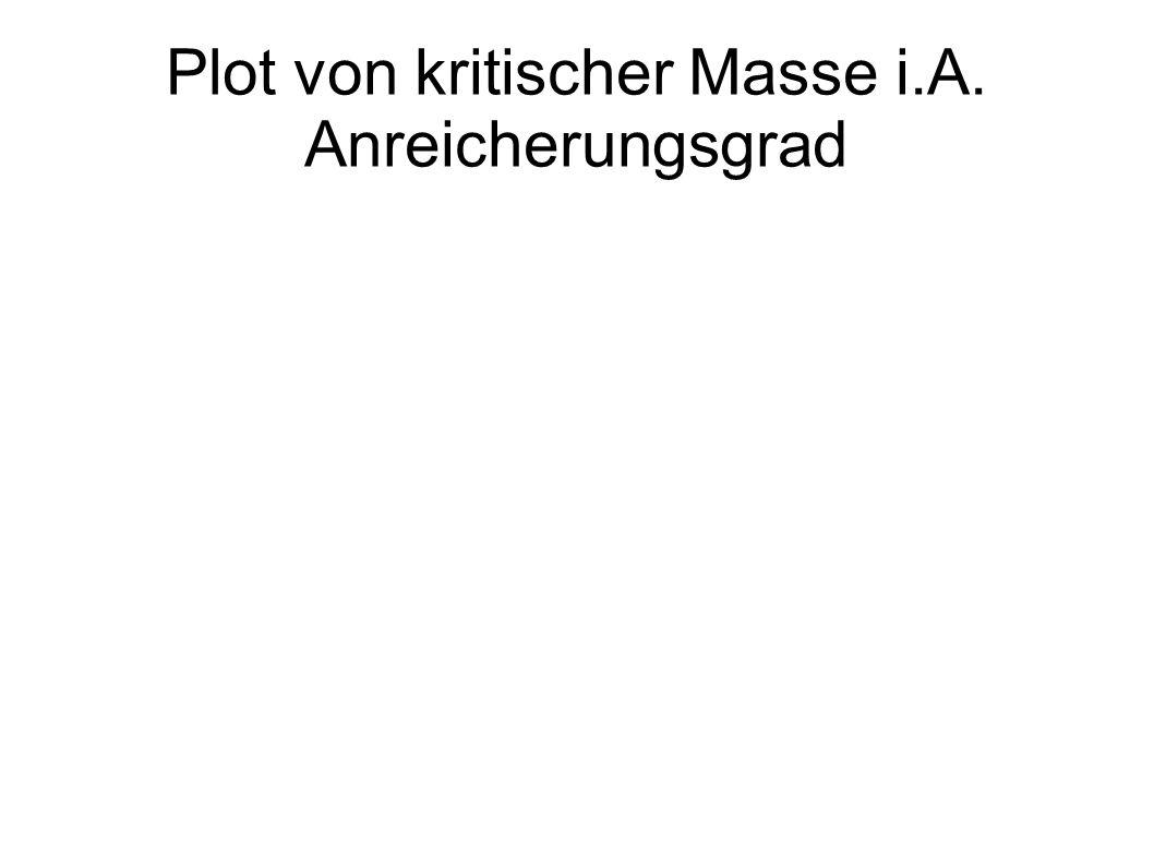 Literatur http://www.bpb.de/themen/NUWUM4,0,Irans_umst rittenes_Atomprogramm.html http://www.frieden- sichern.de/?id=860&tx_ttnews[tt_news]=1275 http://www.frieden- sichern.de/news01.html?&no_cache=1&tx_ttnews[tt _news]=1186&cHash=10424401a4a8e1f826f304e0a0 862733 http://www.transparency-for-iran.org/politik/im- atomkonflikt-die-bevolkerung-hat-nichts-zu-sagen NTI - Nuclear Threat Initiative The Military Balance 2012 Armscontrol SIPRI