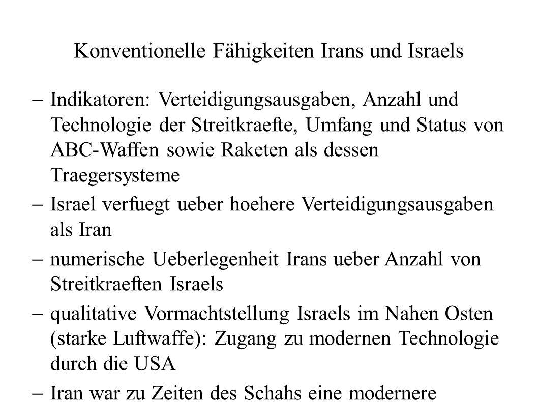 Konventionelle Fähigkeiten Irans und Israels Indikatoren: Verteidigungsausgaben, Anzahl und Technologie der Streitkraefte, Umfang und Status von ABC-W