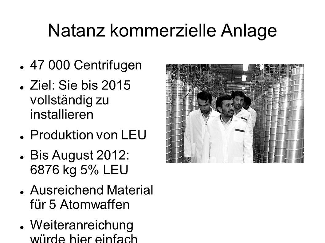Natanz Pilotanlage Anreicherung bis 20% Bis August 2012: 124 kg 20% U-235 Herstellung von Material für Forschungsreaktor in Teheran Versuche um bessere Zentifugen zu entwickeln, um Produktiongeschwindigkeit zu erhöhen