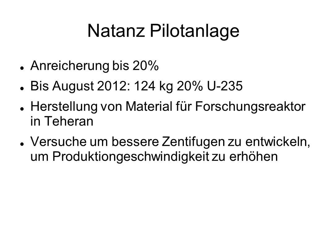 Natanz Pilotanlage Anreicherung bis 20% Bis August 2012: 124 kg 20% U-235 Herstellung von Material für Forschungsreaktor in Teheran Versuche um besser