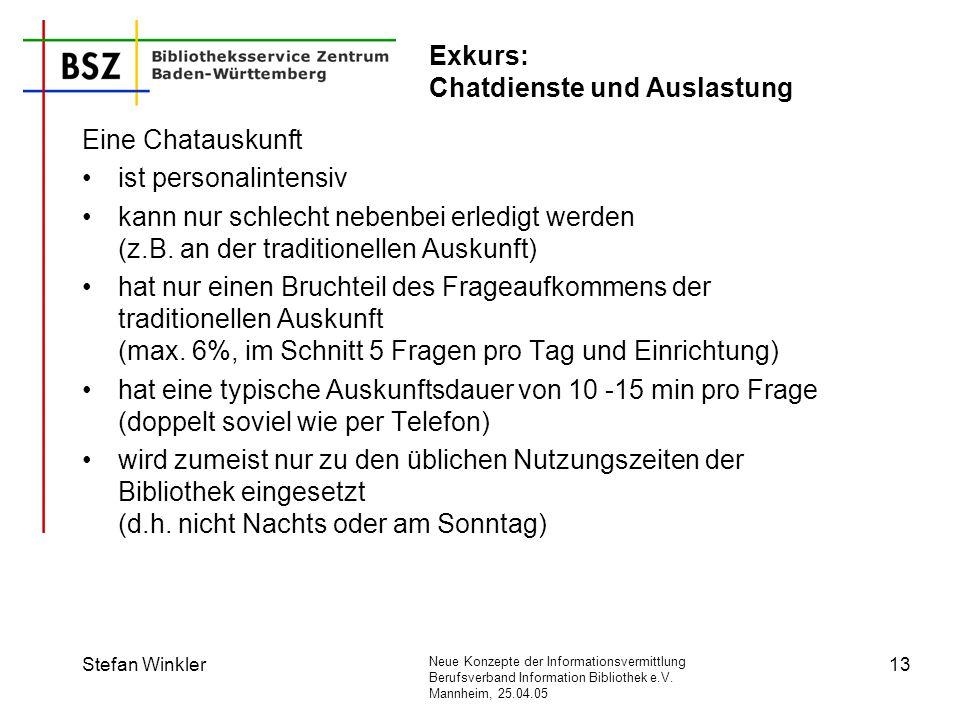 Neue Konzepte der Informationsvermittlung Berufsverband Information Bibliothek e.V. Mannheim, 25.04.05 Stefan Winkler13 Exkurs: Chatdienste und Auslas