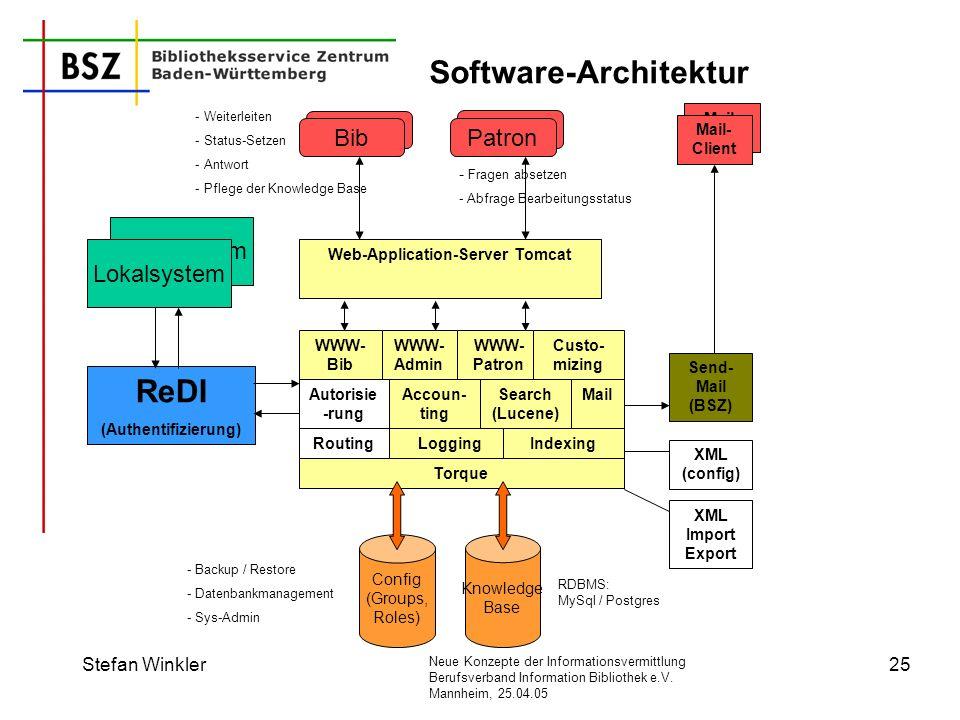 Neue Konzepte der Informationsvermittlung Berufsverband Information Bibliothek e.V. Mannheim, 25.04.05 Stefan Winkler25 Software-Architektur XML Impor