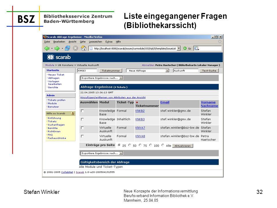 Neue Konzepte der Informationsvermittlung Berufsverband Information Bibliothek e.V. Mannheim, 25.04.05 Stefan Winkler32 Liste eingegangener Fragen (Bi
